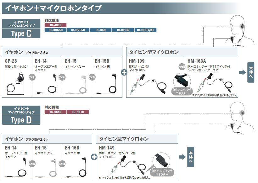 EH-14オプション対応表