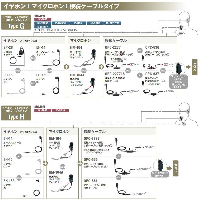 HM-104オプション対応表