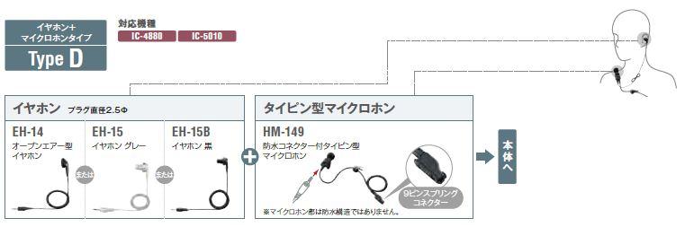 HM-149オプション対応表