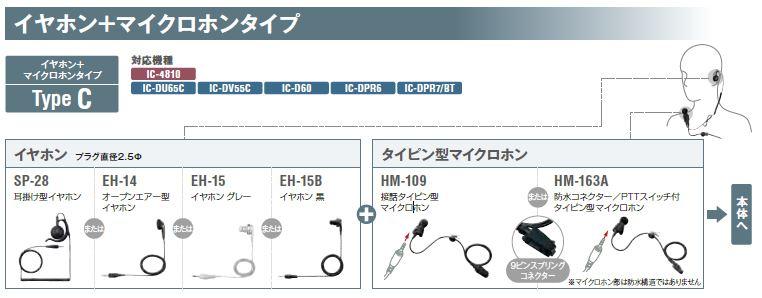 HM-163Aオプション対応表
