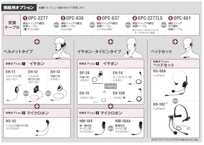 OPC-2277オプション対応表