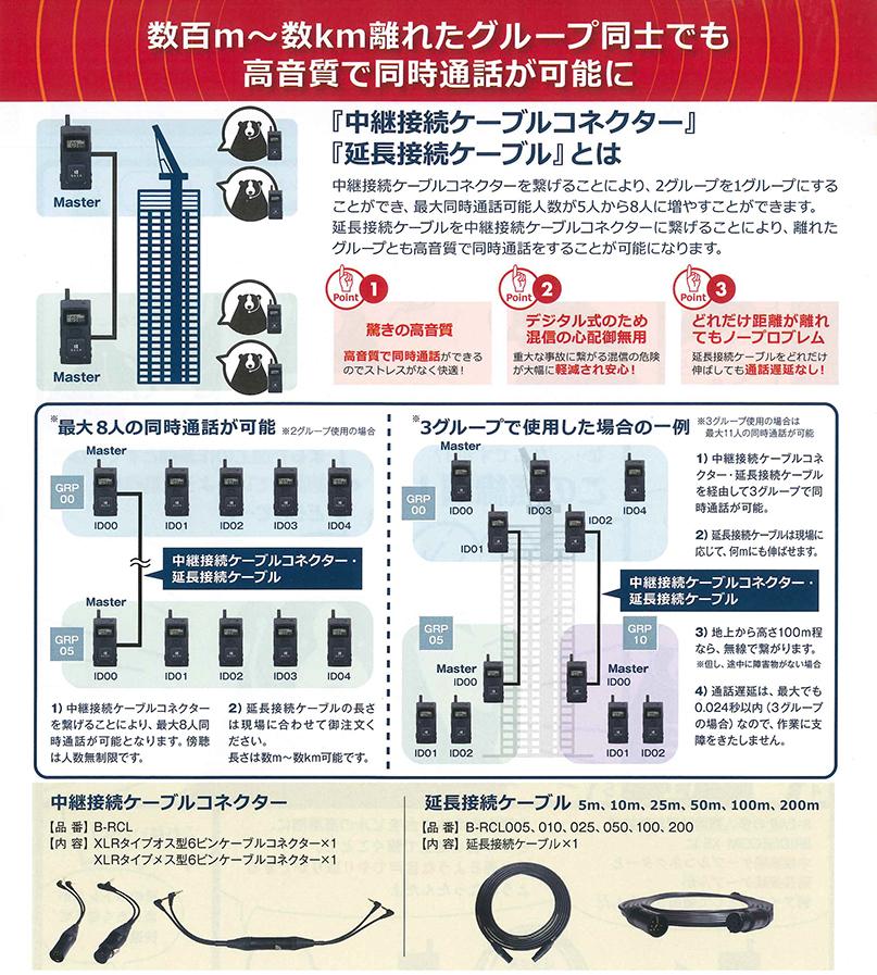 中継ケーブル詳細